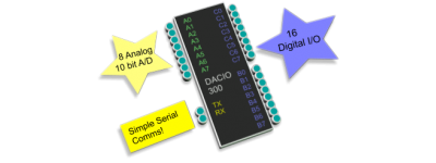 DACIO Data Acquisition and Control
