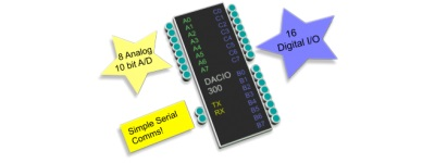 DACIO USB/RS232 Data Acquisition and Control